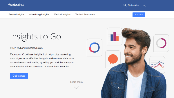 acebook Debuts redesigned Facebook IQ Site, highlighting a new Insights to Go portal.