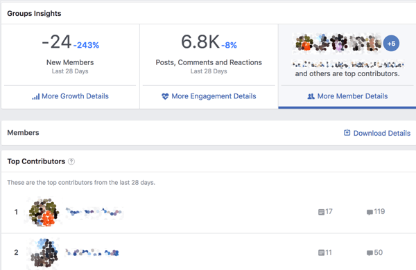 Find out the top contributors for your Facebook group.