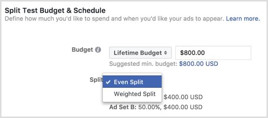 Facebook ad split test budget