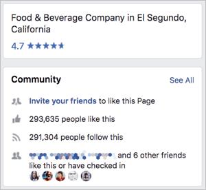 conexiones de red de Facebook en una página de marca