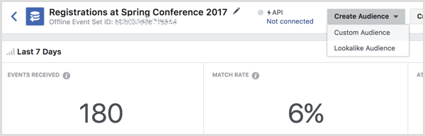 Facebook create custom audience from offline event