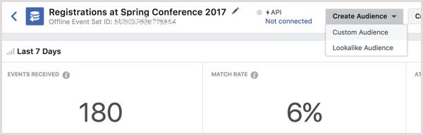 Facebook create custom audience from offline event
