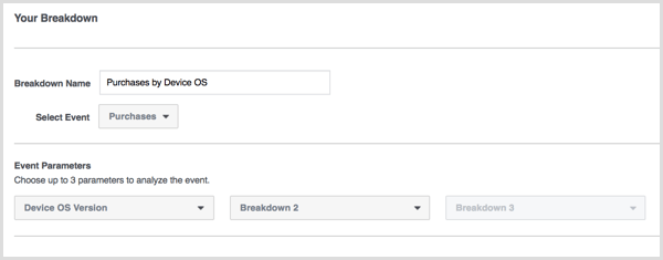 Facebook Analytics create breakdown