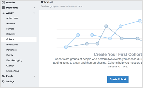 Facebook Analytics create cohort