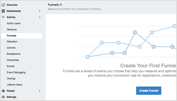 Facebook Analytics create funnel