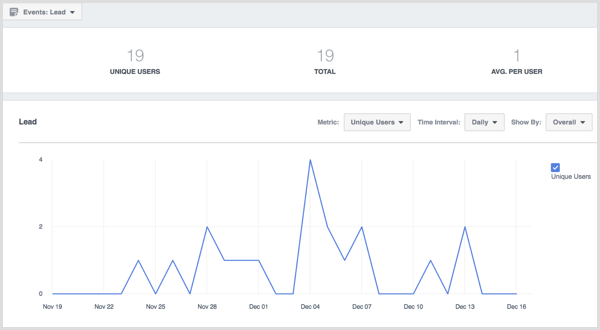 Facebook Analytics events