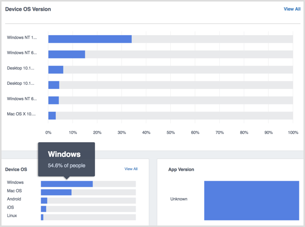 Facebook Analytics People Technology