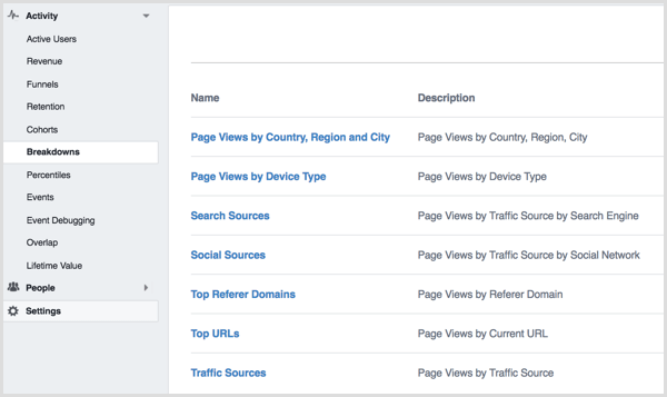 Facebook Analytics view breakdowns