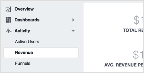 Facebook Analytics view data for purchases