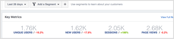 Facebook Analytics website