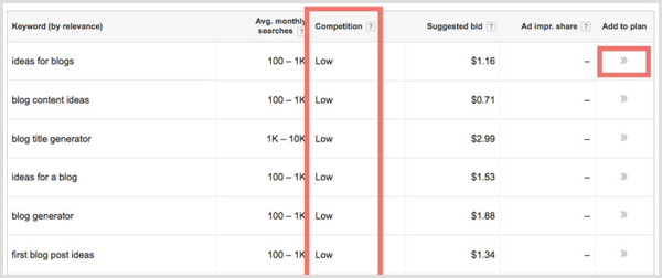Google Keyword Planner search results