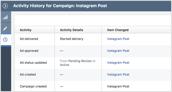 Instagram ad campaign activity history