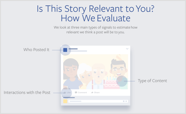 Facebook how we evaluate