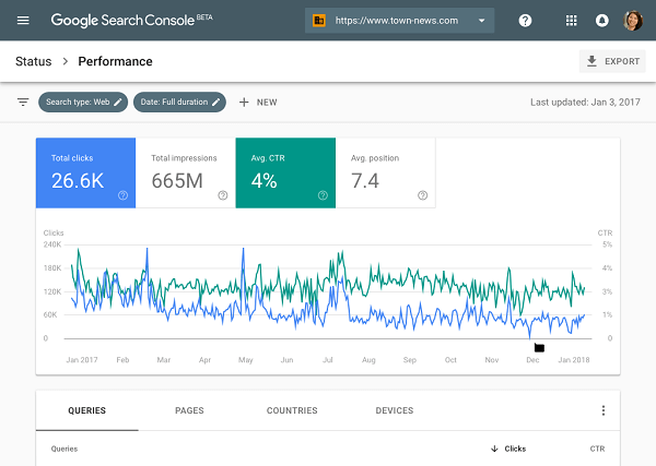 Google introduced a new beta version of Google Search Console with expanded tools and more actionable insights.