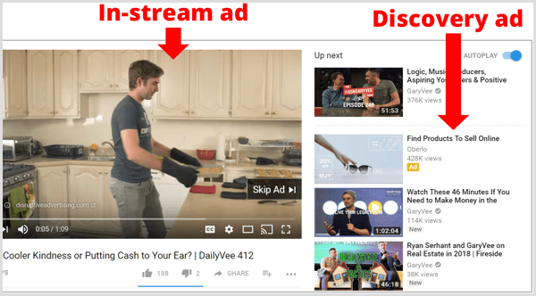 Examples of in-stream and discovery AdWords ads on YouTube.