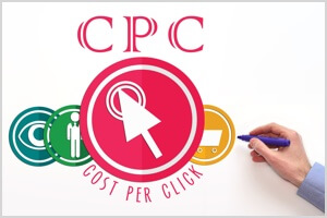 The pros and cons of choosing Link Clicks (CPC) for Facebook ads.