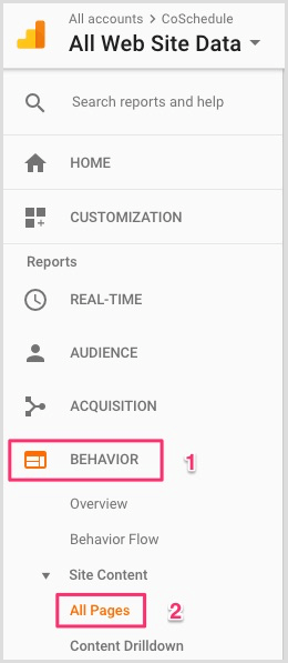 Navigate to Behavior and then All Pages in Google Analytics.