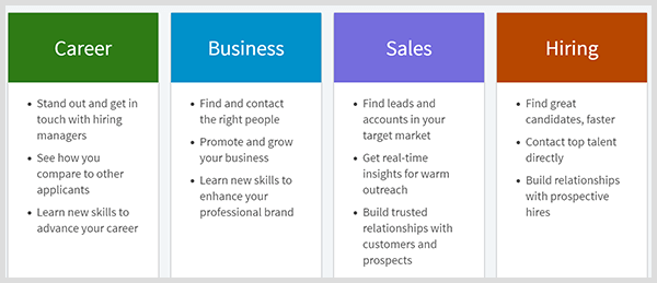 LinkedIn premium includes plans for career, business, sales, or hiring.