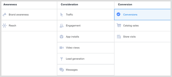 in facebook ads manager, the table of ad objectives you see with the column headings awareness, consideration, and conversion. the engagement ad options are in the consideration column.