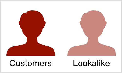 Create a lookalike audience based on your buyers.
