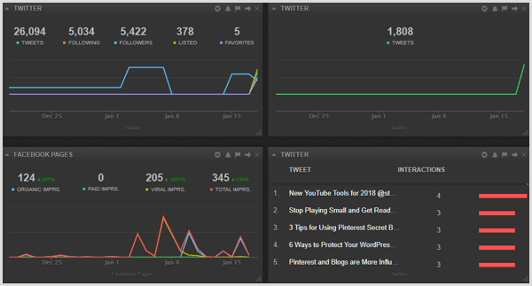 Cyfe dashboard example