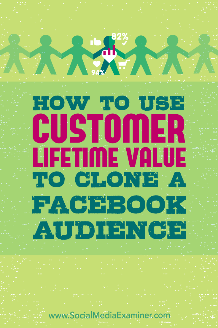 Discover how to reach a highly targeted lookalike audience of your best customers using Facebook custom audiences and lifetime value.