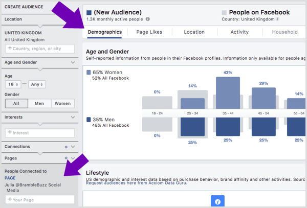 View demographic details for the audience that likes a specific Facebook page.