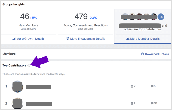 View top contributors in your Facebook Groups Insights.