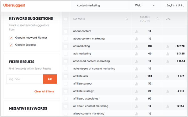 Ubersuggest keyword search results