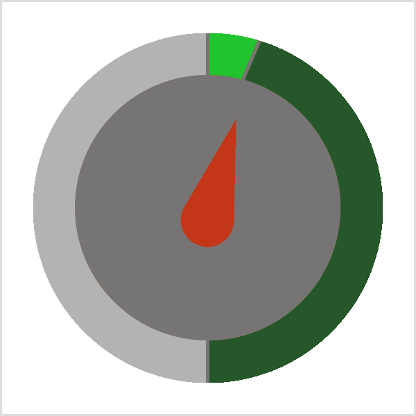 A clock illustrates that Nicole Walters spends less than a minute on her live video opener. A light green arc and red dial note the time that passes for the opener. A dark green arc indicates that the live video as a whole lasts for 30 minutes. The rest of the clock is gray.