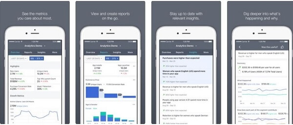 Facebook released a new Facebook Analytics mobile app, where admins can review their most important metrics on the go in a streamlined interface.