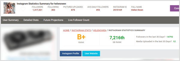 Social Blade influencer engagement stats