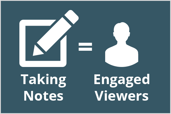 Taking notes equals engaged viewers is illustrated with text and an image of a pencil writing in a square and a silhouette of a person's head. Text and images are white on a dark blue blackground.