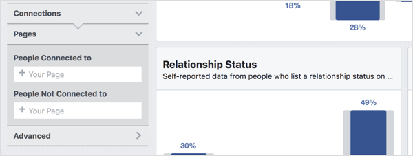 Select Facebook page in Audience Insights.