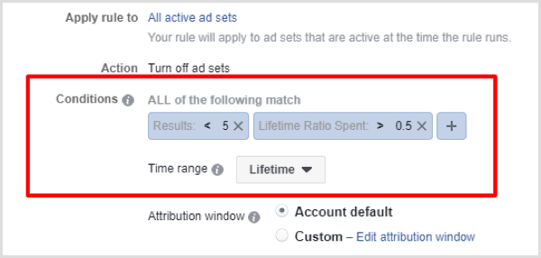 example of Facebook rule to turn off non-performing campaigns