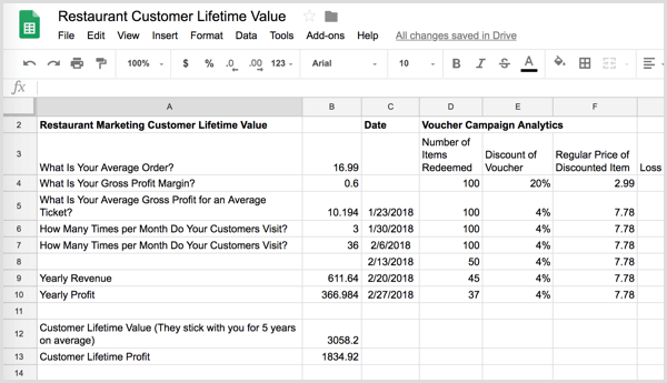 Lifetime customer value tracking spreadsheet for restaurant