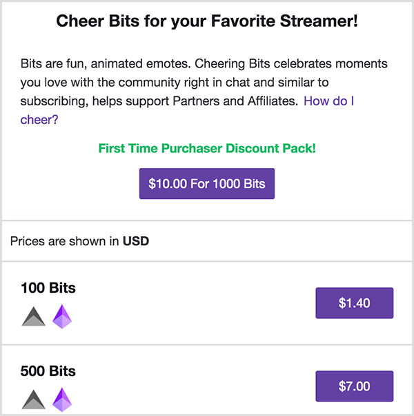Twitch has bits you can buy to cheer for creator content. The bits menu says Cheer Bits For Your Favorite Streamer! A purple button is labeled $10,00 For 1000 Bits. Below this option are options to buy 100 bits for $1.40 or 500 bits for $7.