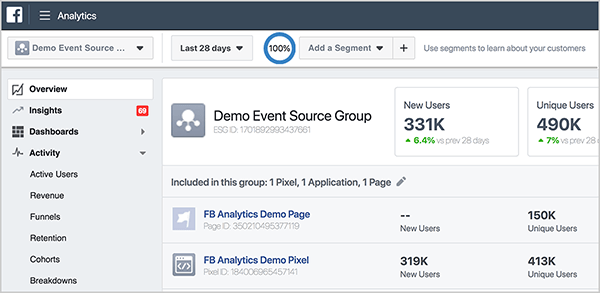 Andrew Foxwell introduces the basics of the Facebook Analytics Overview dashboard. In the upper left, you see the event source group name, which is Demo Event Source Group. Then metrics for New Users, Unique Users, and Week 1 Retention appear. Below that is a list of the entities in the event source group.