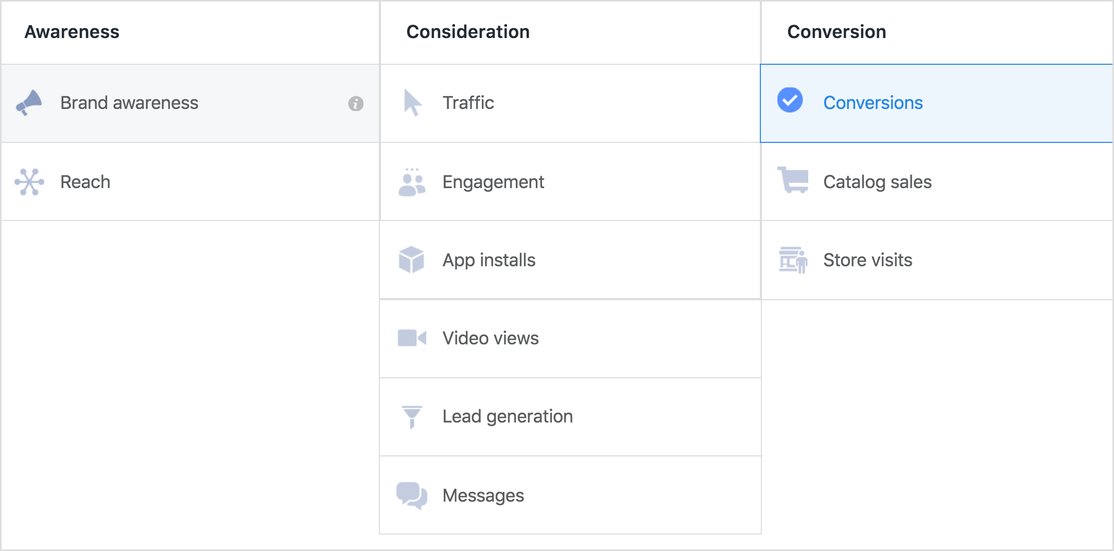 Select a Facebook campaign objective.
