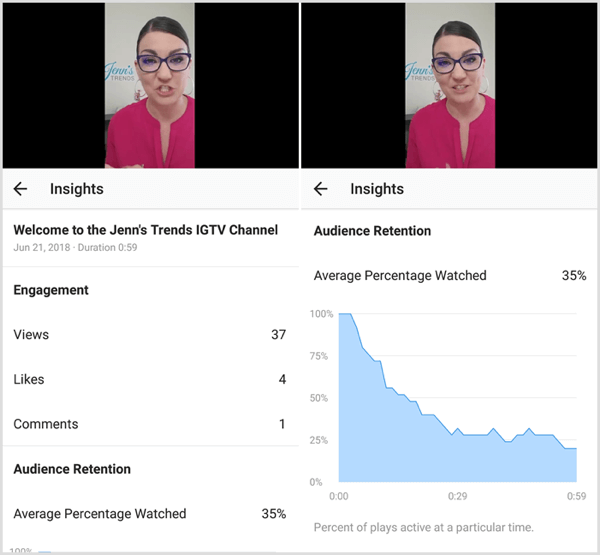 View engagement and audience retention metrics for an IGTV video.