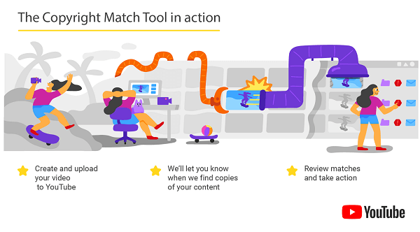 After almost a year in beta testing with select creators, YouTube will release the new Copyright Match tool, which is designed to find re-uploads of your content on other channels and report them to you.