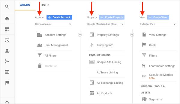 Google Analytics has three levels: Account (the business), Property (the website), and View (the data).
