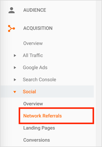 Visit your Google Analytics dashboard and navigate to Network Referrals.