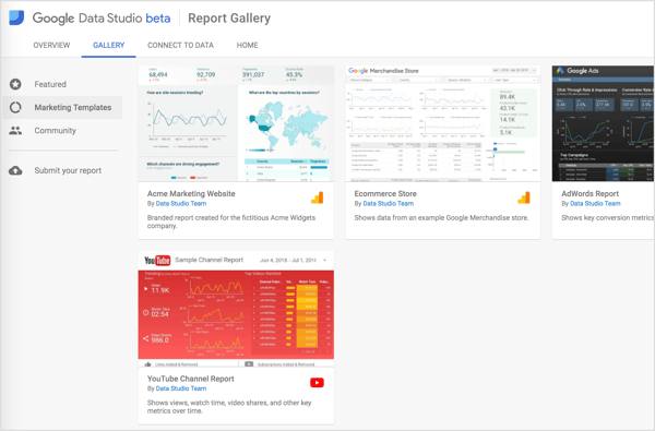 Google and the Google Data Studio community provide pre-built templates you can start with.
