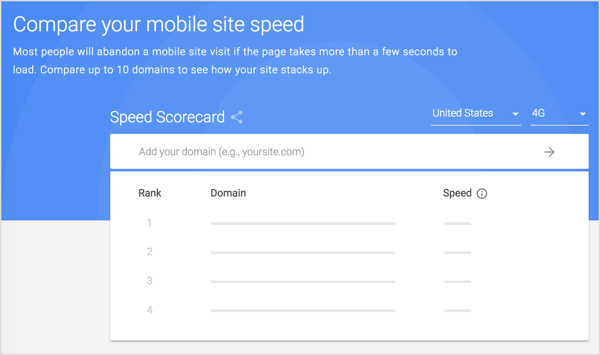 The Mobile Speed Scorecard lets you compare your blog's speed to your industry peers. You can include up to 10 domains in the test.