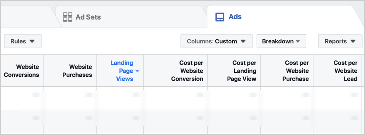 The Facebook Ad Algorithm: What Marketers Need to Know : Social