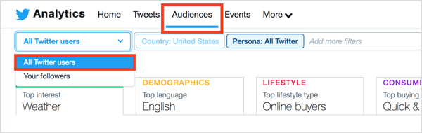In Twitter Analytics, click the Audiences tab at the top of the page and select All Twitter Users from the Followers menu.