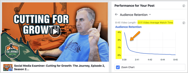 Why We Abandoned Facebook Video by Michael Stelzner for Social Media Examiner