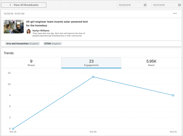 LinkedIn Elevate metrics for broadcast