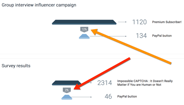 oribi compare influencer campaign results